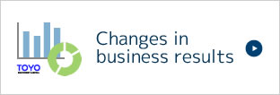 Changes in business results