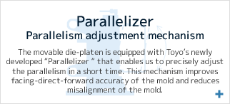 The movable die-platen