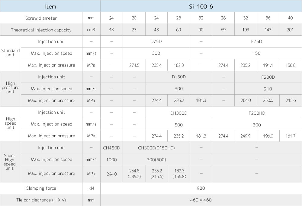 Si-100-6Specifications Images